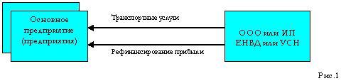 Бедина Алена